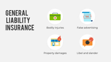 Photo of What are the Different Types of Liability Insurance?