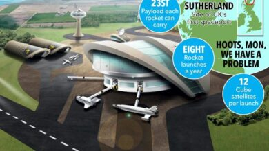 Photo of What Slows Down the Development of Sutherland Spaceport in the UK